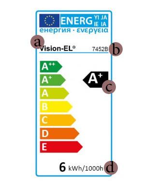 Etiquette energétique