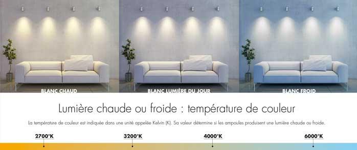 Les couleurs d 39 clairage qu 39 est ce que le kelvin - Lumiere chaude ou froide ...